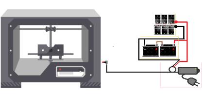 solarpower 3Dprnter